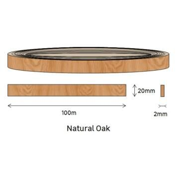 Edging PVC Roll Oak-2mm thick-w20mmxl100m
