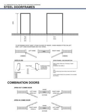 Service Door Steel with Frame (Prehung) 1mm Left Hand-Open Out- 115 thick-w813xh2032mm